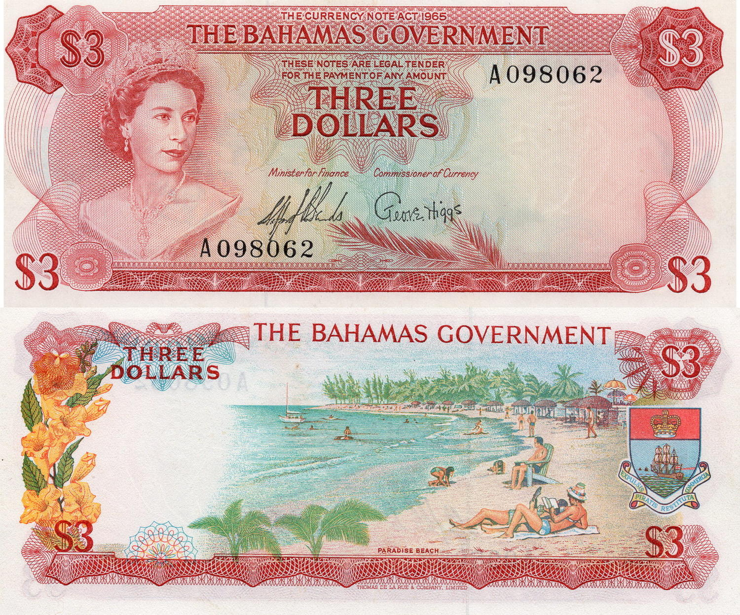 Bahamian Currency To Usd Exchange Rates