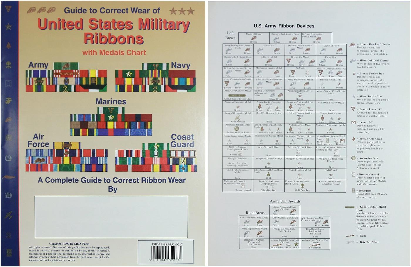 NumisBids WAG Online oHG Auction 40, Lot 40  Medals of America ...